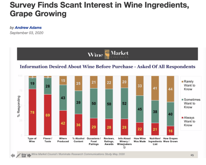 Whhat wine customers are looking for?